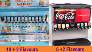 How to Start Soft Drink Business – 42,000 monthly