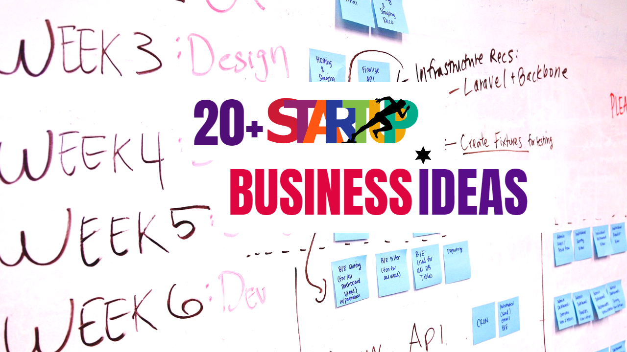20+ Small Startup Business Ideas & Opportunities 2020